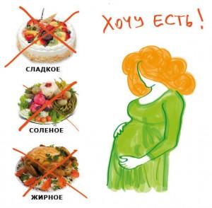 что полезно во время беременности на ранних сроках