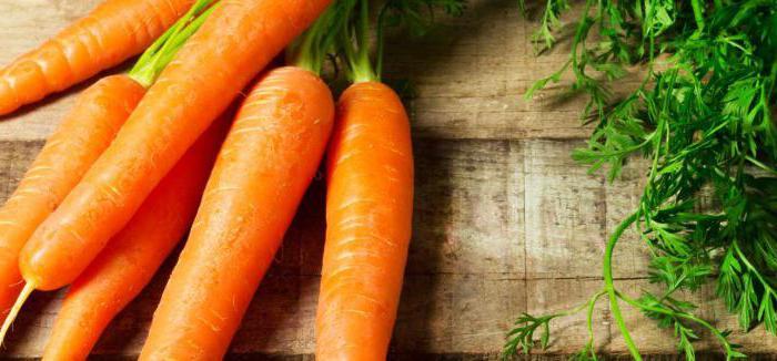 морковная ботва польза и вред для организма