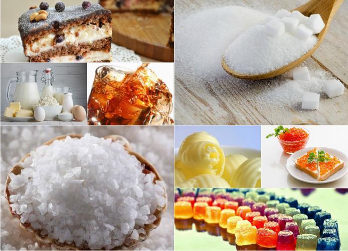е добавки вредные и полезные свойства и противопоказания