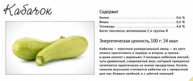 оладьи из кабачков вред и польза