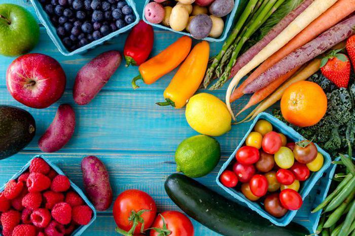 полезные свойства овощей и фруктов в картинках