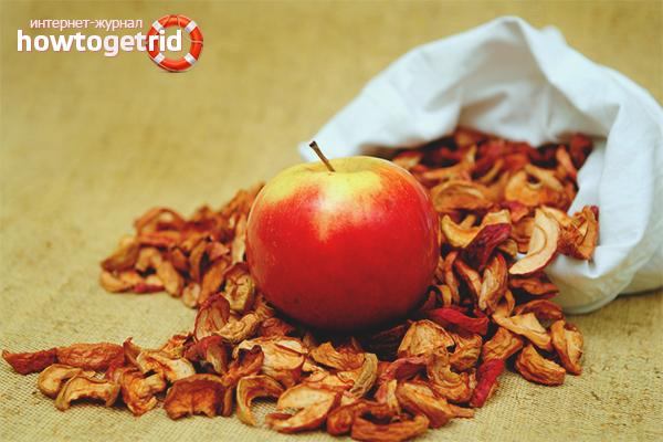 сушеные яблоки калорийность польза и вред