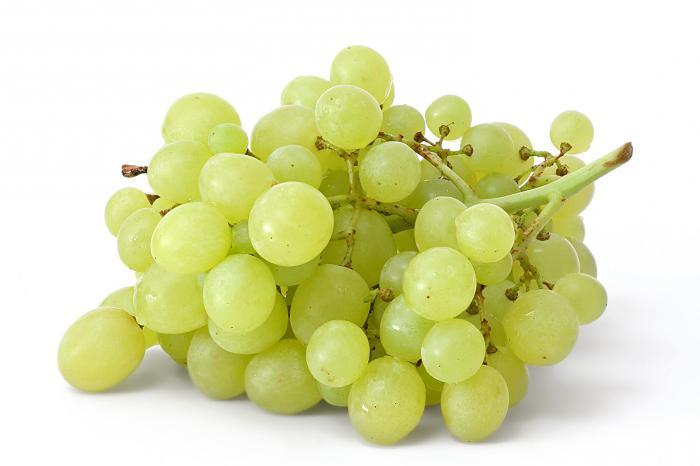 виноград калорийность и польза и вред