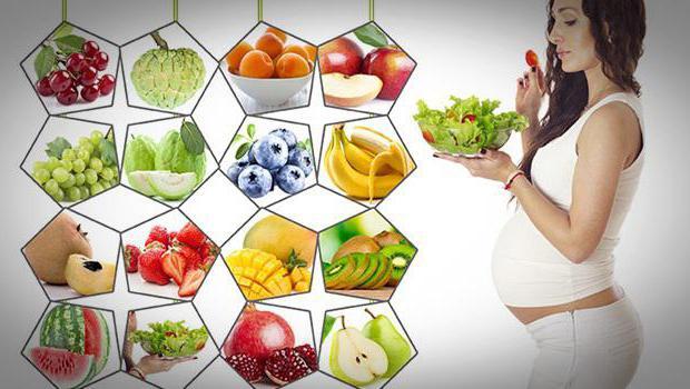 что полезно есть во время беременности 1 триместр