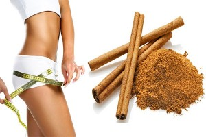корица с медом полезные свойства и противопоказания для женщин
