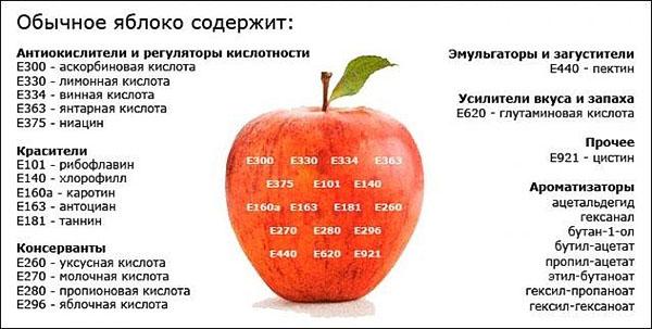 яблочный сок польза и вред для печени