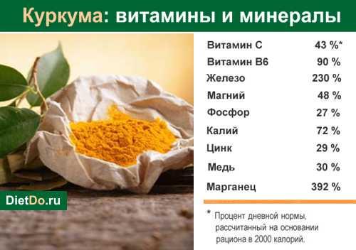 куркума в капсулах полезные свойства и противопоказания рецепты