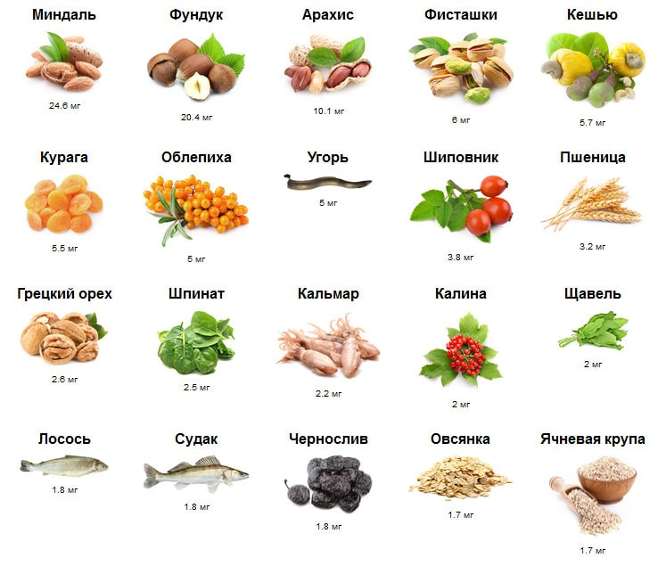 в каких продуктах витамин е для чего полезен